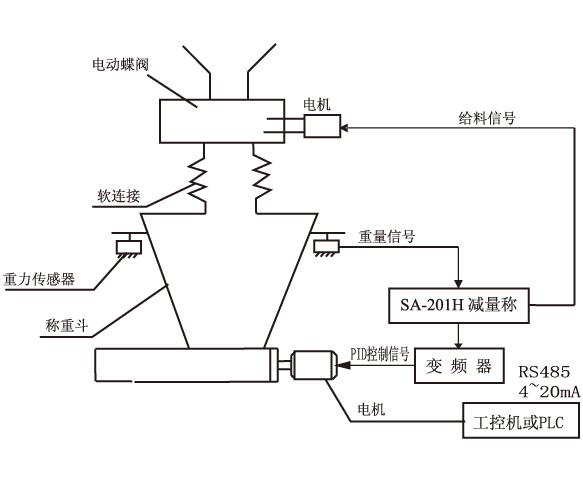 供料单元一点输入一点输出电路图